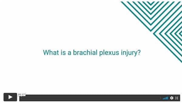 What is a brachial plexus injury?